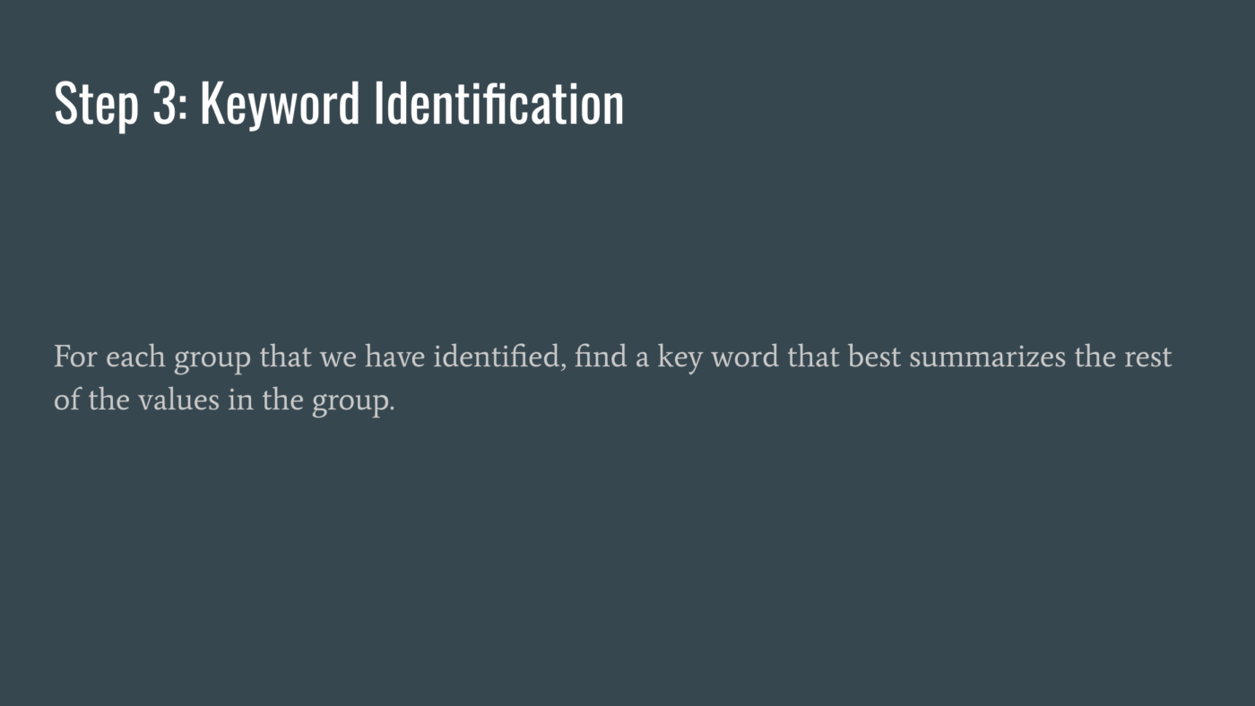 Step3 Keyword Identification